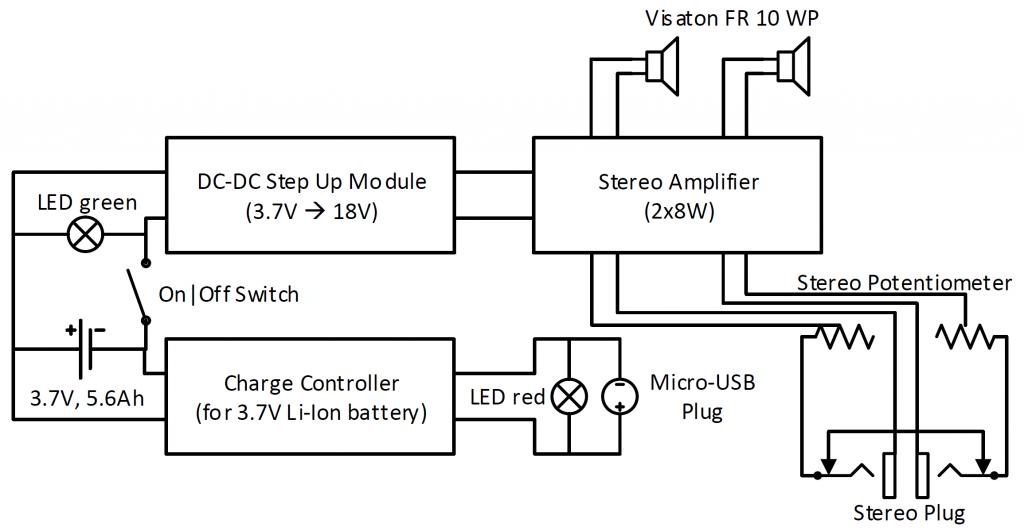 AeroOne Circuit Rev2